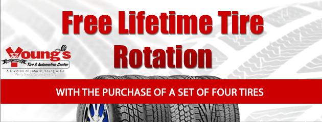 Free Lifetime Rotation